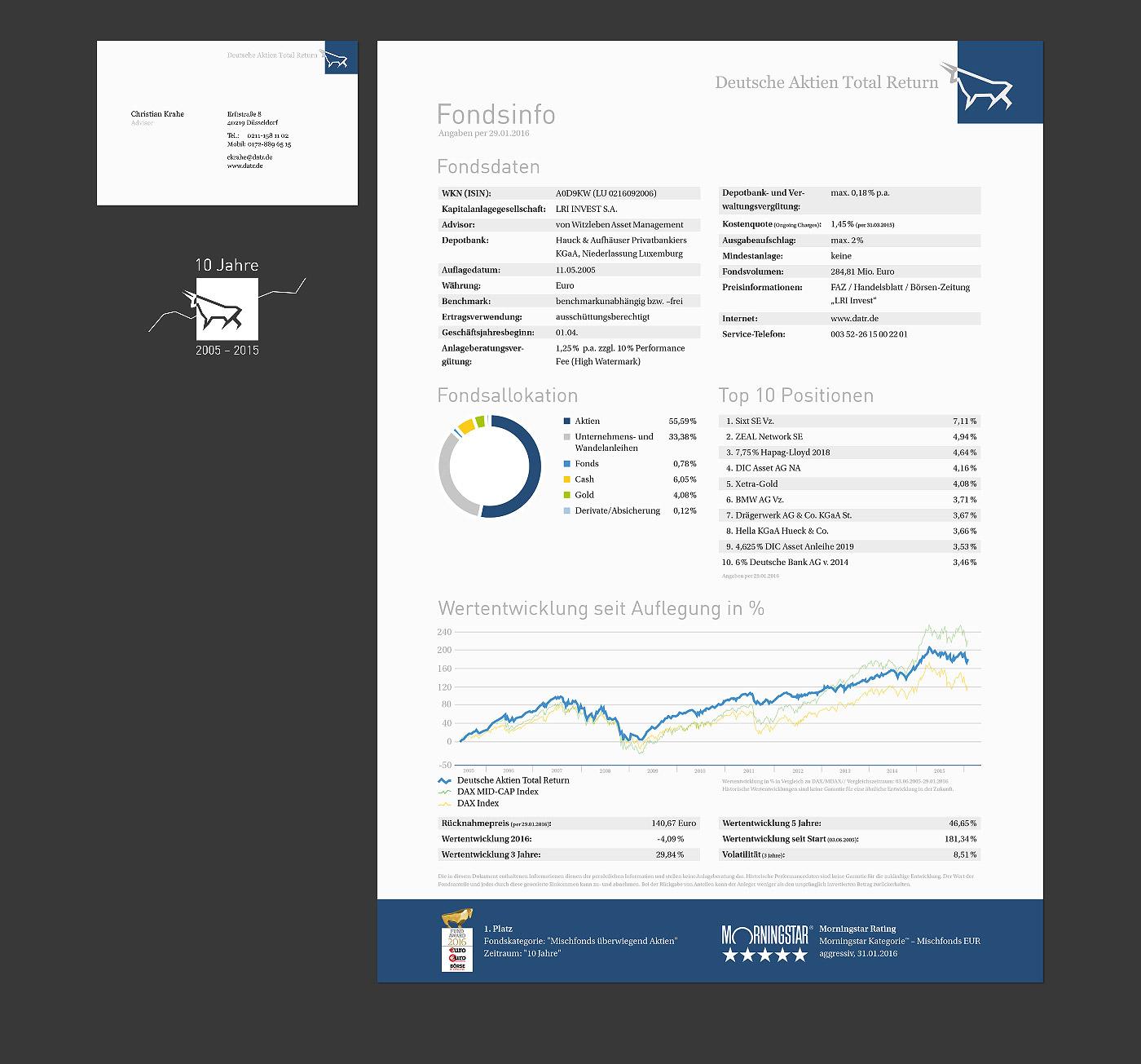 Deutsche Aktien Total Return